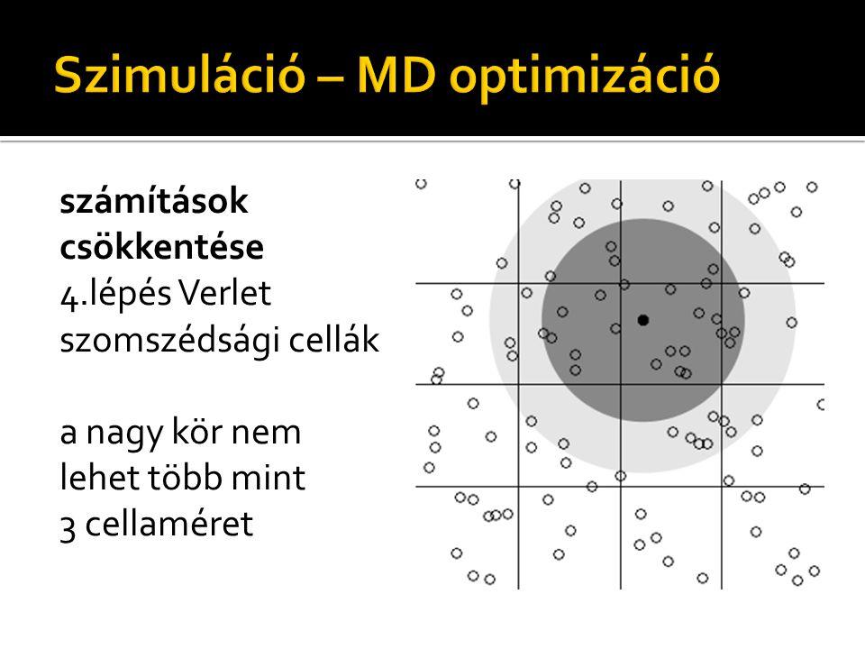 számítások csökkentése 4.lépés Verlet szomszédsági cellák a nagy kör nem lehet több mint 3 cellaméret