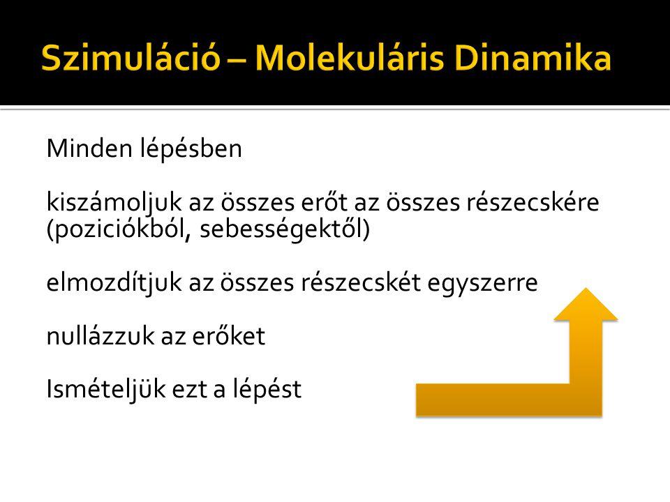 számítások csökkentése 2.lépés Erők tabulálása dx = x i – x j dy = y i - y j dr 2 = dx*dx + dy*dy ezért érdemes dr 2 szerint tabulálni fx = f *dx/dr fy = f* dy/dr ezért érdemes f/r-et tárolni