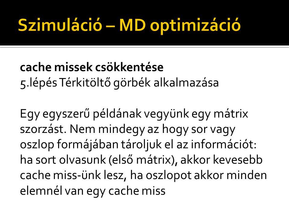 cache missek csökkentése 5.lépés Térkitöltő görbék alkalmazása Egy egyszerű példának vegyünk egy mátrix szorzást.