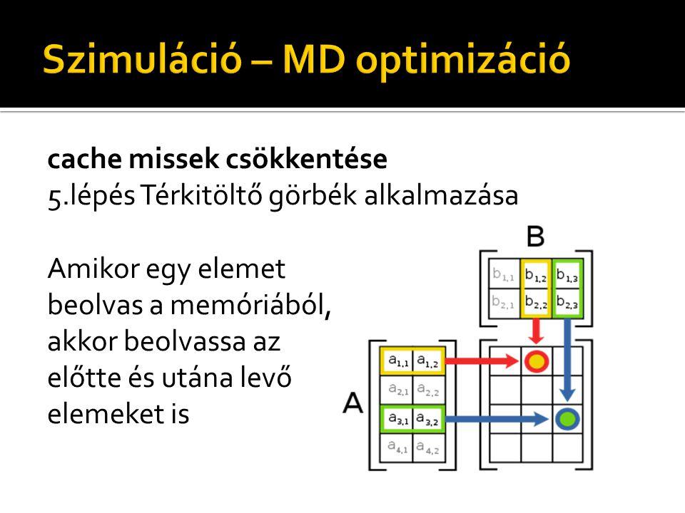 cache missek csökkentése 5.lépés Térkitöltő görbék alkalmazása Amikor egy elemet beolvas a memóriából, akkor beolvassa az előtte és utána levő elemeket is