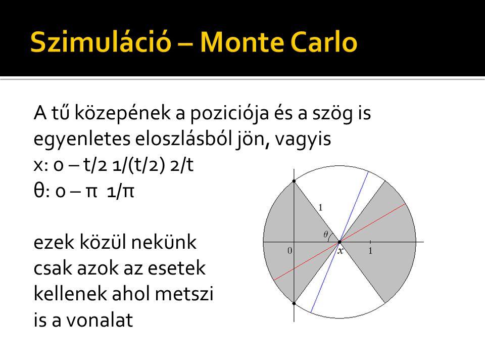 A tű közepének a poziciója és a szög is egyenletes eloszlásból jön, vagyis x: 0 – t/2 1/(t/2) 2/t θ: 0 – π 1/π ezek közül nekünk csak azok az esetek kellenek ahol metszi is a vonalat