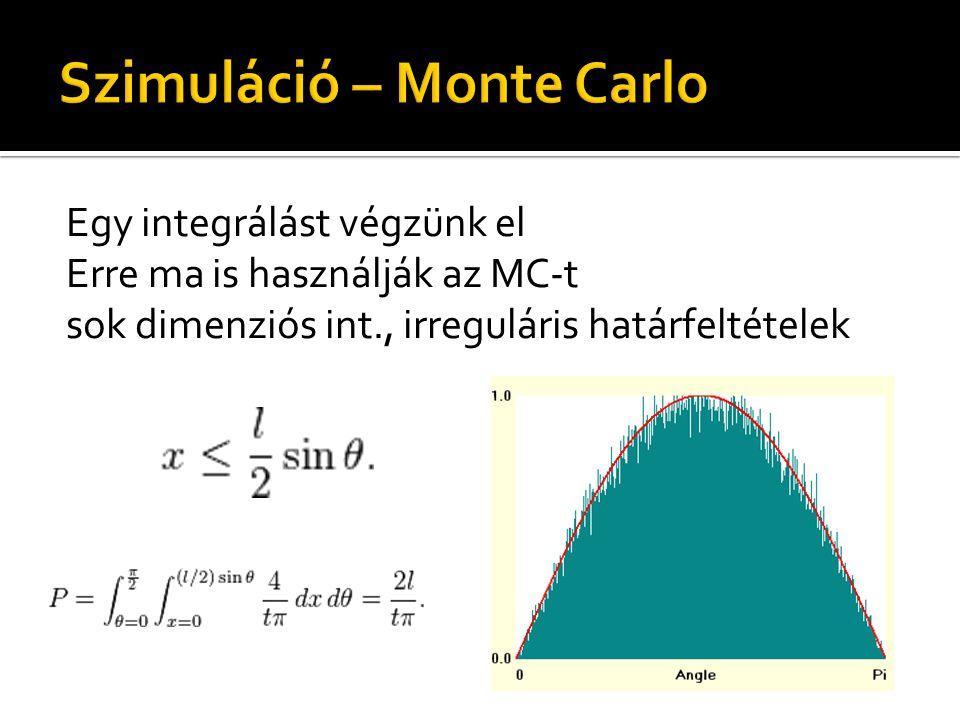 Egy integrálást végzünk el Erre ma is használják az MC-t sok dimenziós int., irreguláris határfeltételek