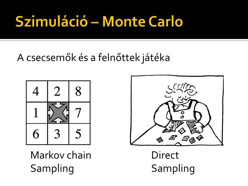 A csecsemők és a felnőttek játéka Markov chainDirect SamplingSampling