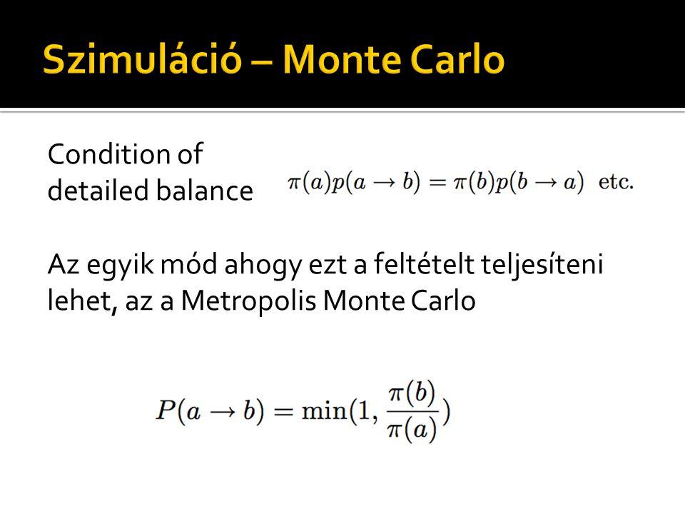 Condition of detailed balance Az egyik mód ahogy ezt a feltételt teljesíteni lehet, az a Metropolis Monte Carlo