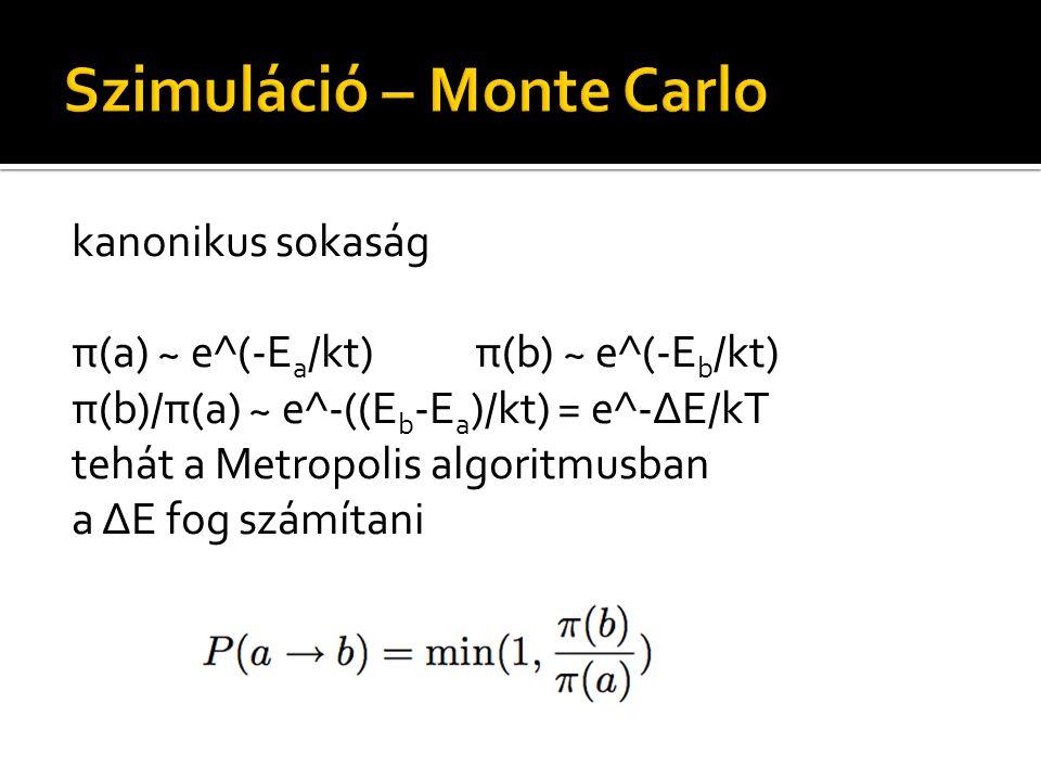 kanonikus sokaság π(a) ~ e^(-E a /kt) π(b) ~ e^(-E b /kt) π(b)/π(a) ~ e^-((E b -E a )/kt) = e^-ΔE/kT tehát a Metropolis algoritmusban a ΔE fog számítani