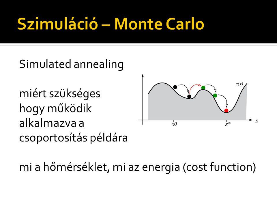 Simulated annealing miért szükséges hogy működik alkalmazva a csoportosítás példára mi a hőmérséklet, mi az energia (cost function)