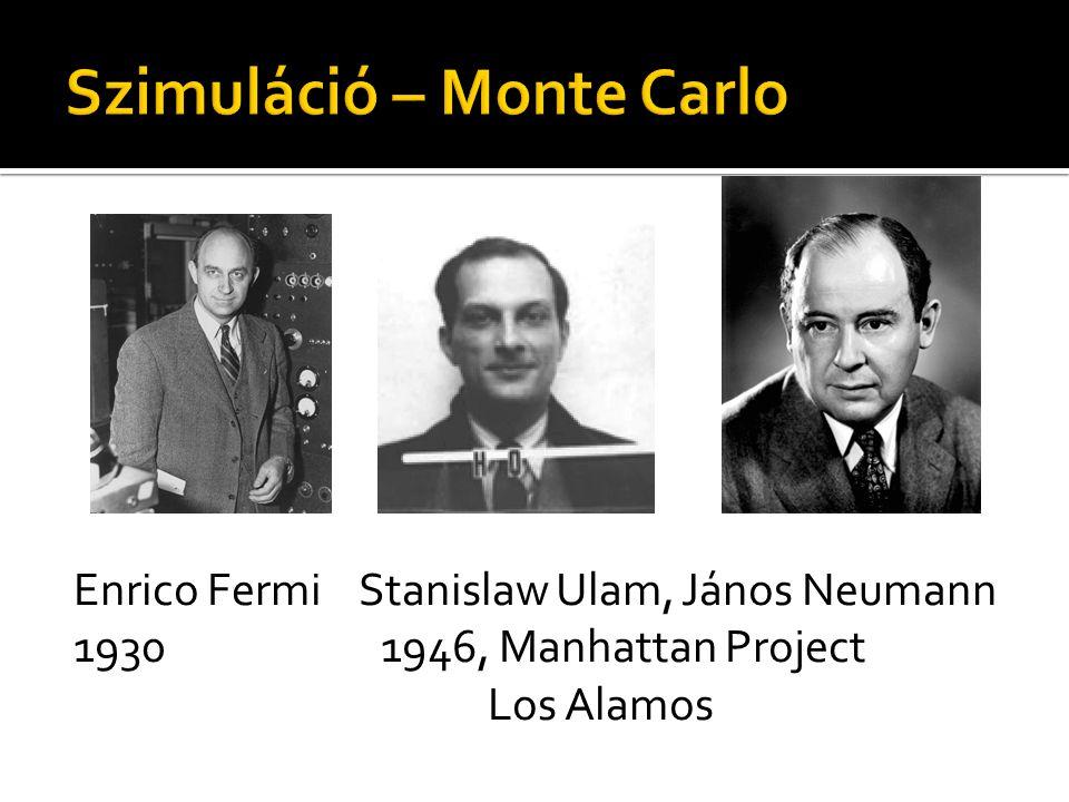 Enrico Fermi Stanislaw Ulam, János Neumann 19301946, Manhattan Project Los Alamos
