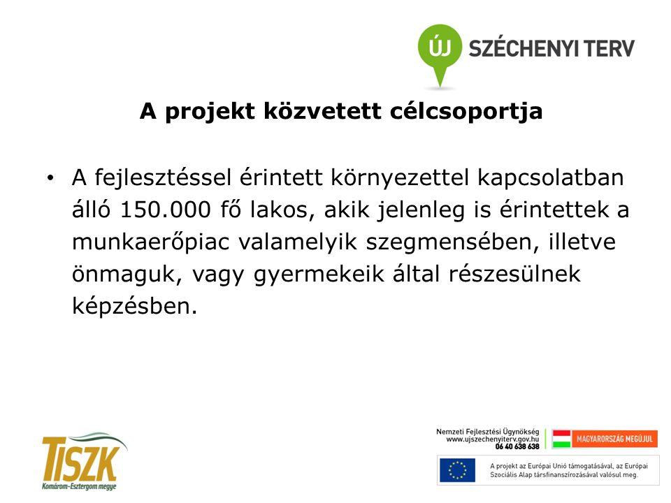 A projekt közvetett célcsoportja A fejlesztéssel érintett környezettel kapcsolatban álló 150.000 fő lakos, akik jelenleg is érintettek a munkaerőpiac