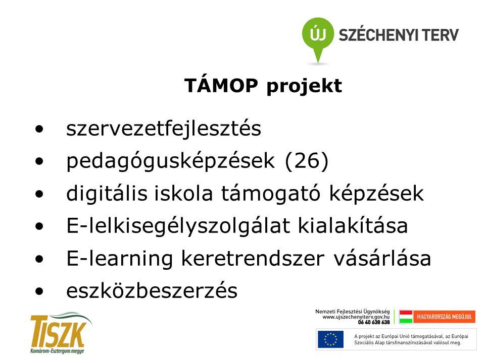 TÁMOP projekt szervezetfejlesztés pedagógusképzések (26) digitális iskola támogató képzések E-lelkisegélyszolgálat kialakítása E-learning keretrendsze