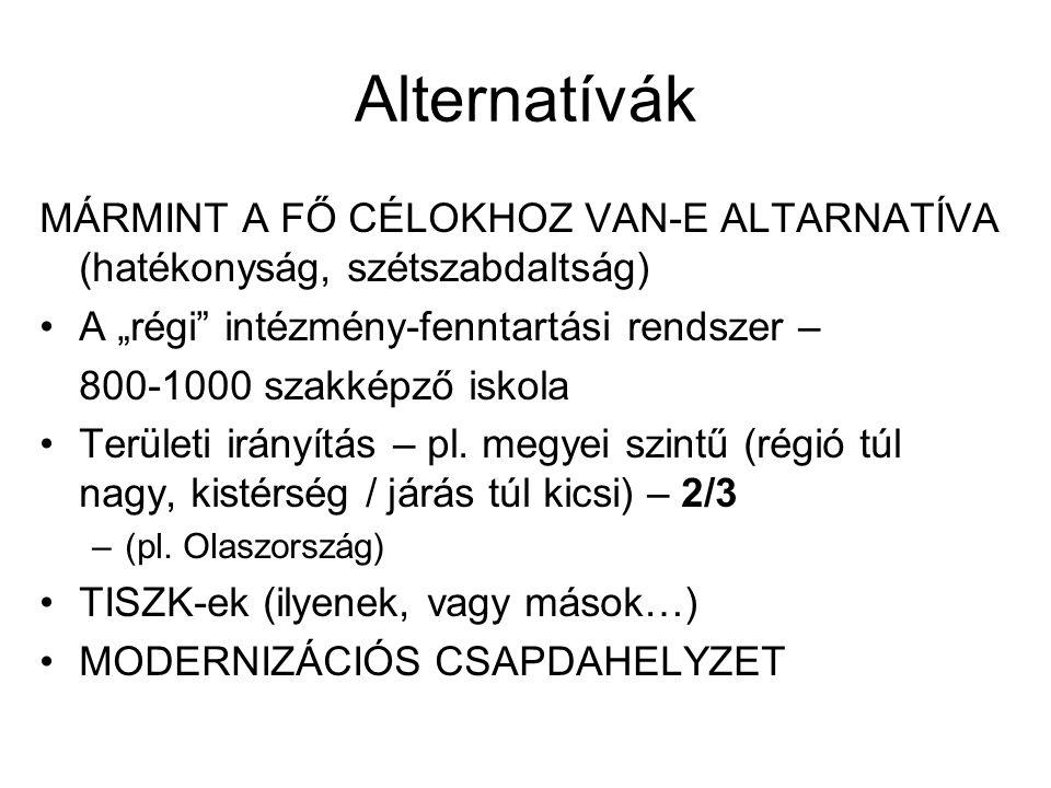 """Alternatívák MÁRMINT A FŐ CÉLOKHOZ VAN-E ALTARNATÍVA (hatékonyság, szétszabdaltság) A """"régi intézmény-fenntartási rendszer – 800-1000 szakképző iskola Területi irányítás – pl."""