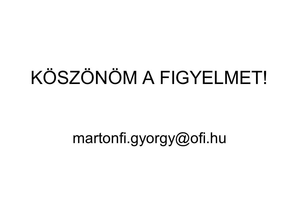 KÖSZÖNÖM A FIGYELMET! martonfi.gyorgy@ofi.hu