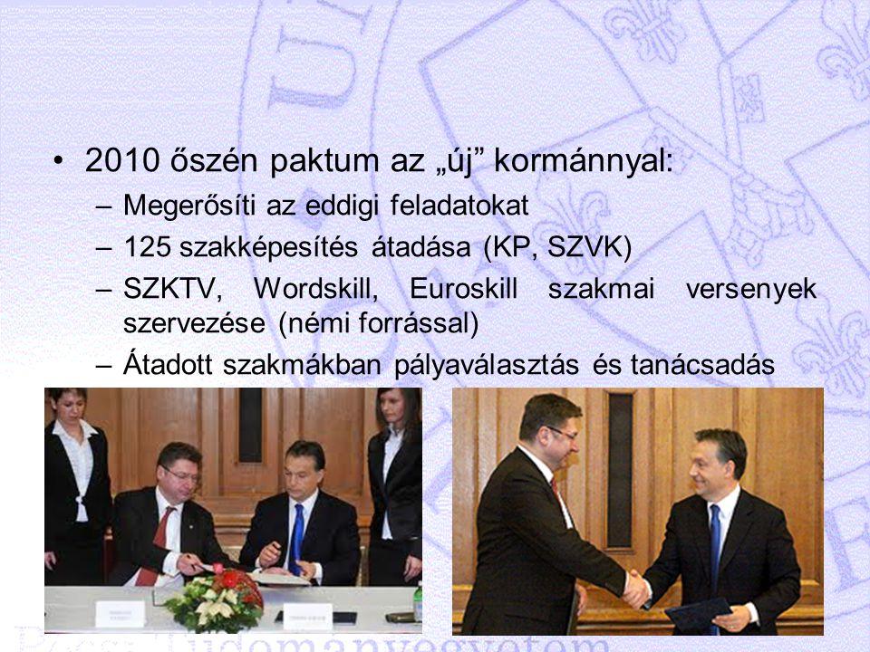"""2010 őszén paktum az """"új"""" kormánnyal: –Megerősíti az eddigi feladatokat –125 szakképesítés átadása (KP, SZVK) –SZKTV, Wordskill, Euroskill szakmai ver"""