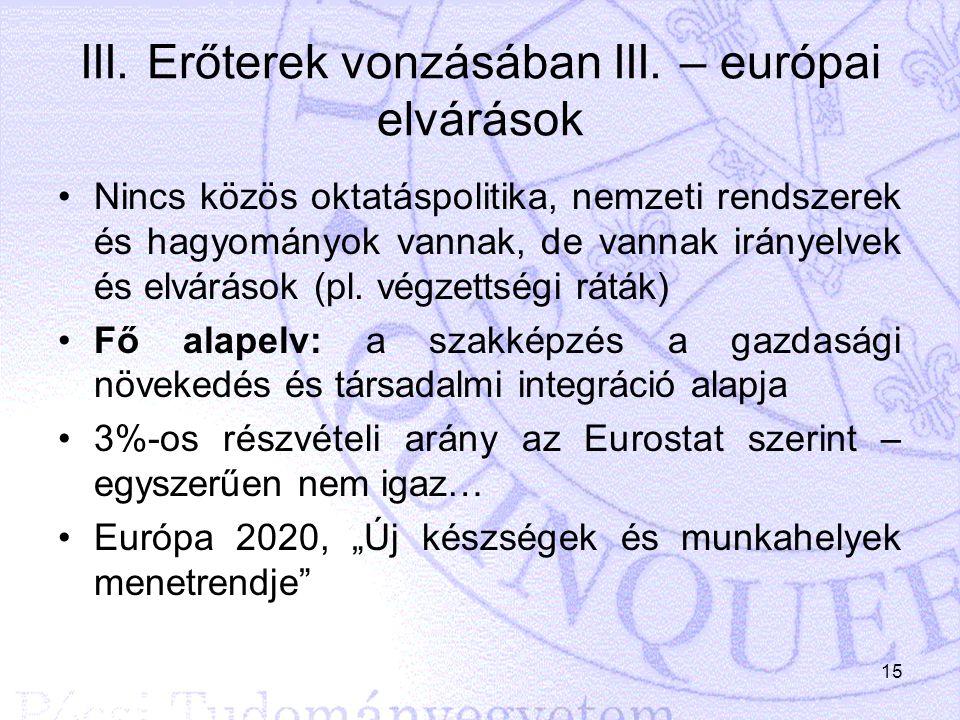 III. Erőterek vonzásában III. – európai elvárások Nincs közös oktatáspolitika, nemzeti rendszerek és hagyományok vannak, de vannak irányelvek és elvár