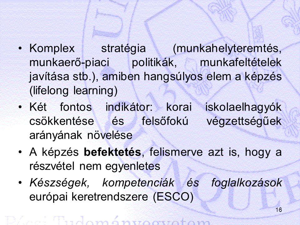 Komplex stratégia (munkahelyteremtés, munkaerő-piaci politikák, munkafeltételek javítása stb.), amiben hangsúlyos elem a képzés (lifelong learning) Ké