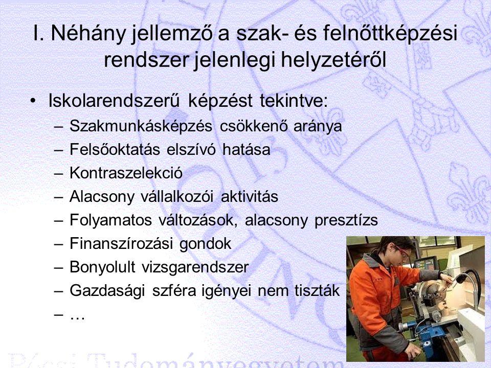 2 I. Néhány jellemző a szak- és felnőttképzési rendszer jelenlegi helyzetéről Iskolarendszerű képzést tekintve: –Szakmunkásképzés csökkenő aránya –Fel
