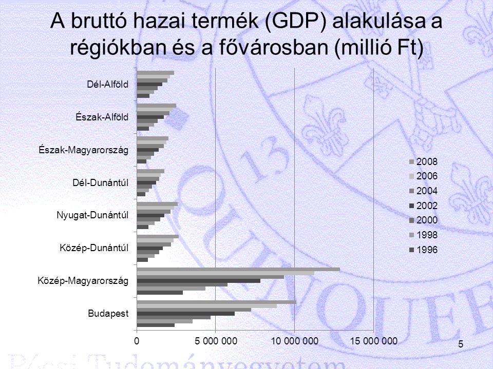 A bruttó hazai termék (GDP) alakulása a régiókban és a fővárosban (millió Ft) 5