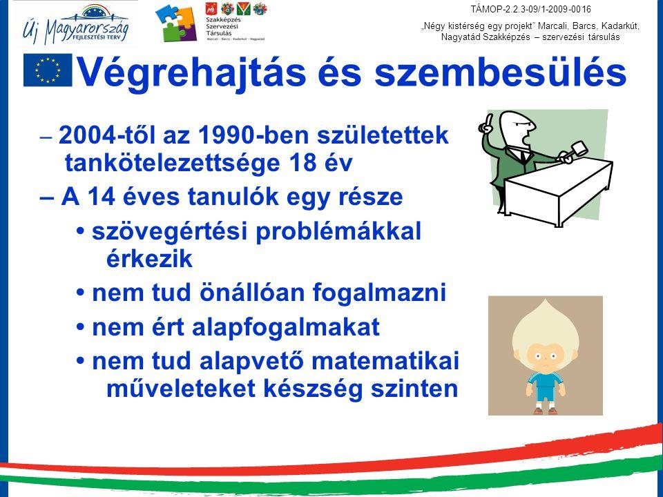 """TÁMOP-2.2.3-09/1-2009-0016 """"Négy kistérség egy projekt Marcali, Barcs, Kadarkút, Nagyatád Szakképzés – szervezési társulás a tanítás-tanulás folyamatában a tanítási órákon nő a fegyelmezésre fordított idő Magatartás - és tanulás zavarok a középiskolások körében Megjelenik a diszlexia és díszgráfia"""