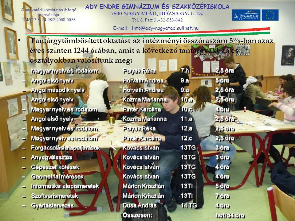 A nagyatádi közoktatás átfogó innovációja TÁMOP-3.1.4-08/2-2008-0086 ADY ENDRE GIMNÁZIUM ÉS SZAKKÖZÉPISKOLA 7500 NAGYATÁD, DÓZSA GY.