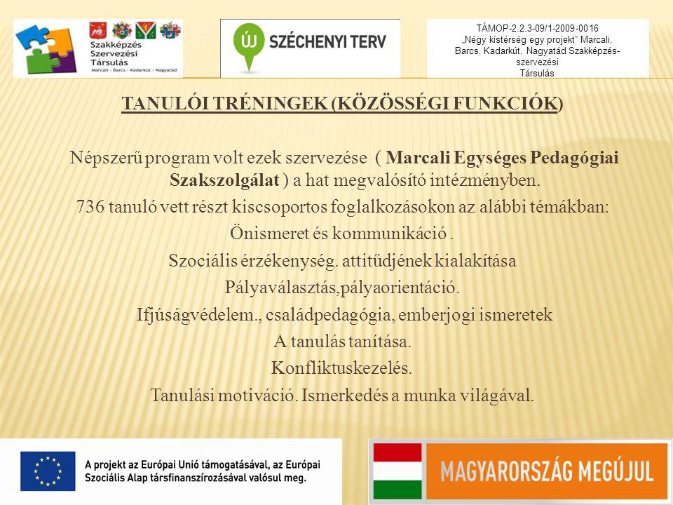 TANULÓI TRÉNINGEK (KÖZÖSSÉGI FUNKCIÓK) Népszerű program volt ezek szervezése ( Marcali Egységes Pedagógiai Szakszolgálat ) a hat megvalósító intézményben.