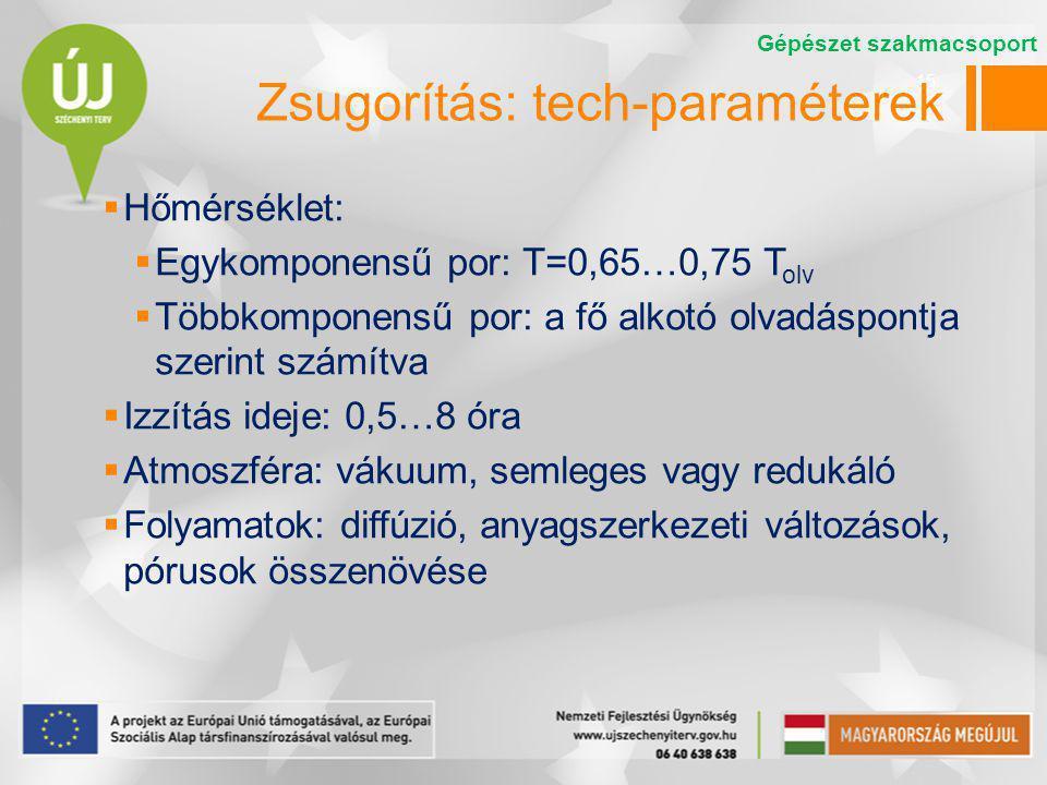 15 Zsugorítás: tech-paraméterek  Hőmérséklet:  Egykomponensű por: T=0,65…0,75 T olv  Többkomponensű por: a fő alkotó olvadáspontja szerint számítva