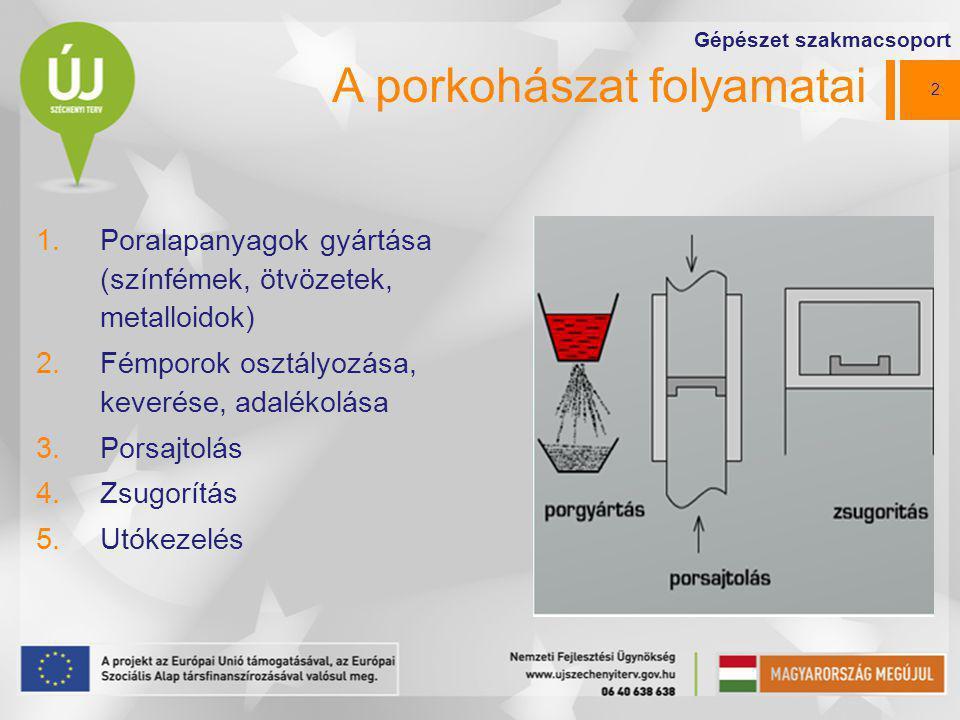 2 A porkohászat folyamatai 1.Poralapanyagok gyártása (színfémek, ötvözetek, metalloidok) 2.Fémporok osztályozása, keverése, adalékolása 3.Porsajtolás