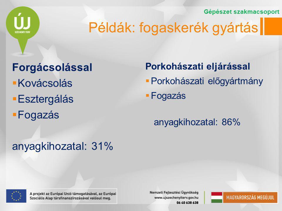 23 Forgácsolással  Kovácsolás  Esztergálás  Fogazás anyagkihozatal: 31% Porkohászati eljárással  Porkohászati előgyártmány  Fogazás anyagkihozata