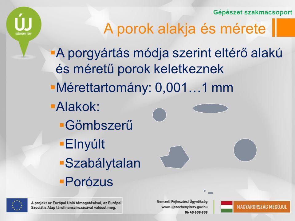 8 A porok alakja és mérete  A porgyártás módja szerint eltérő alakú és méretű porok keletkeznek  Mérettartomány: 0,001…1 mm  Alakok:  Gömbszerű 