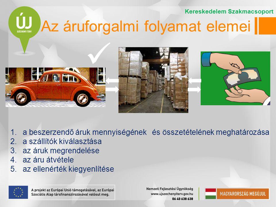 Az áruforgalmi folyamat elemei 1. a beszerzendő áruk mennyiségének és összetételének meghatározása 2. a szállítók kiválasztása 3. az áruk megrendelése