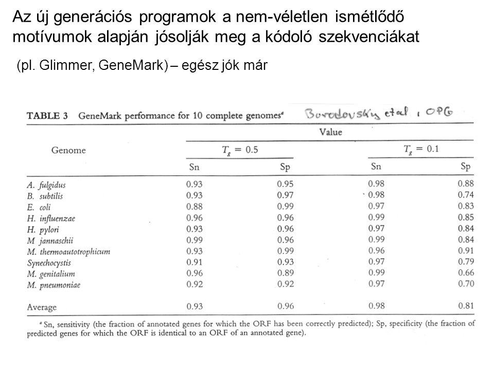 Az új generációs programok a nem-véletlen ismétlődő motívumok alapján jósolják meg a kódoló szekvenciákat (pl. Glimmer, GeneMark) – egész jók már