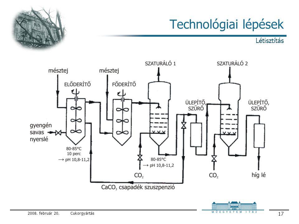 2008. február 20.Cukorgyártás 17 Technológiai lépések Létisztítás