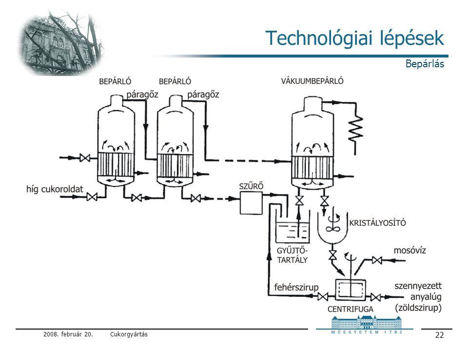 2008. február 20.Cukorgyártás 22 Technológiai lépések Bepárlás