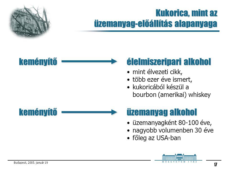 Budapest, 2005. január 19 17 Kukorica, mint az üzemanyag-előállítás alapanyaga keményítő élelmiszeripari alkohol keményítő üzemanyag alkohol mint élve