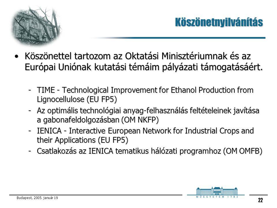 Budapest, 2005. január 19 22 Köszönetnyilvánítás Köszönettel tartozom az Oktatási Minisztériumnak és az Európai Uniónak kutatási témáim pályázati támo