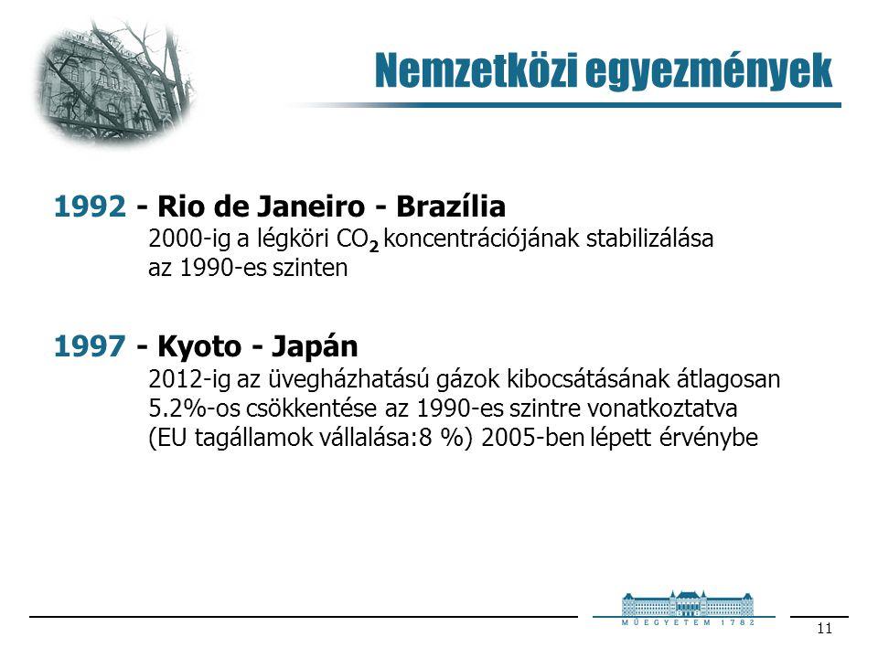 11 1992 - Rio de Janeiro - Brazília 2000-ig a légköri CO 2 koncentrációjának stabilizálása az 1990-es szinten 1997 - Kyoto - Japán 2012-ig az üvegházh