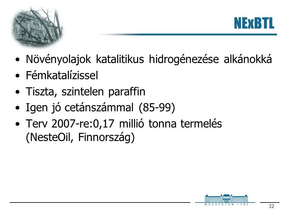 32 NExBTL Növényolajok katalitikus hidrogénezése alkánokká Fémkatalízissel Tiszta, szintelen paraffin Igen jó cetánszámmal (85-99) Terv 2007-re:0,17 m