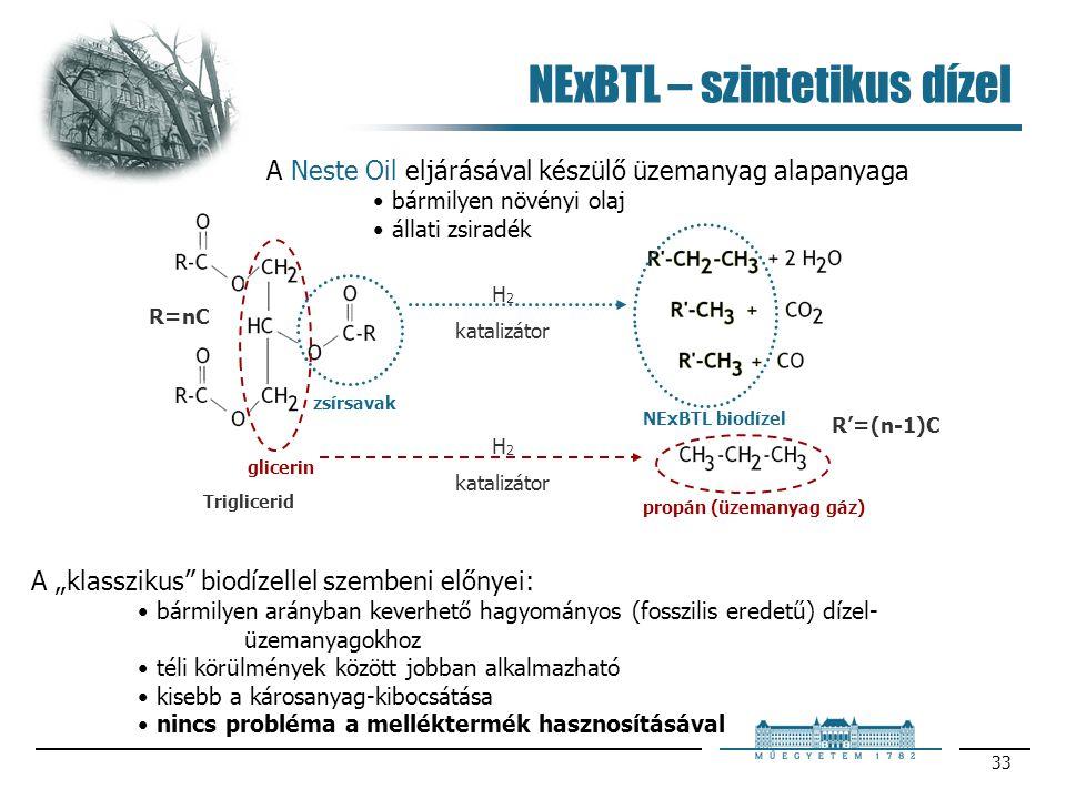 33 H 2 katalizátor H 2 katalizátor NExBTL biodízel R'=(n-1)C Triglicerid glicerin zsírsavak propán (üzemanyag gáz) R=nC NExBTL – szintetikus dízel A N