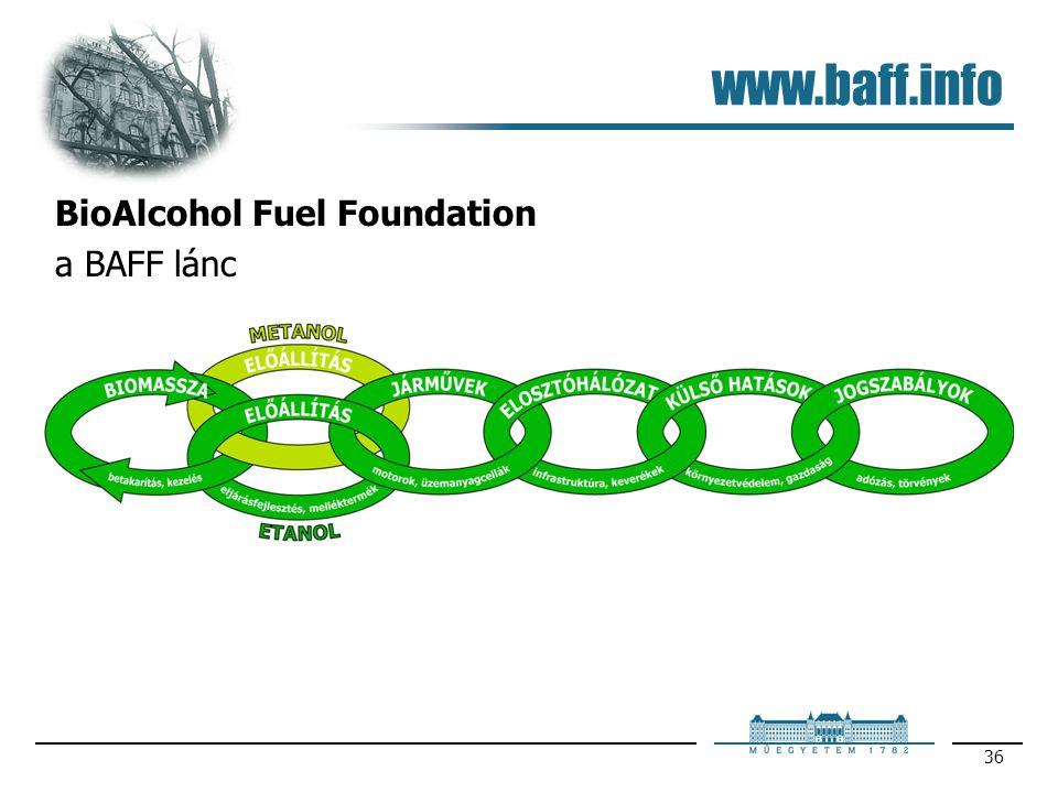 36 www.baff.info BioAlcohol Fuel Foundation a BAFF lánc