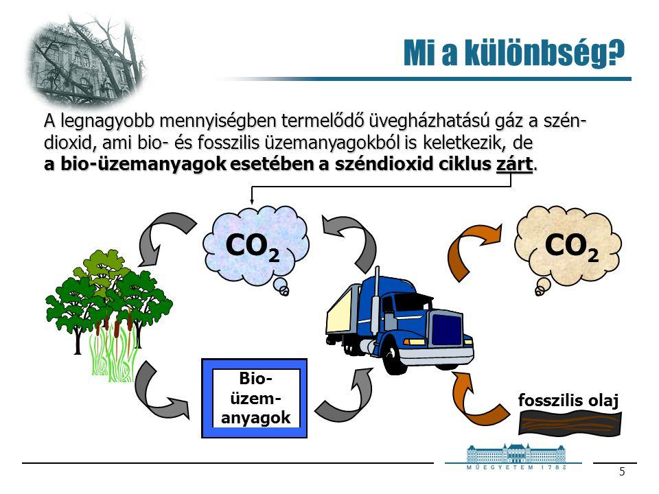 5 Mi a különbség? A legnagyobb mennyiségben termelődő üvegházhatású gáz a szén- dioxid, ami bio- és fosszilis üzemanyagokból is keletkezik, de Bio- üz