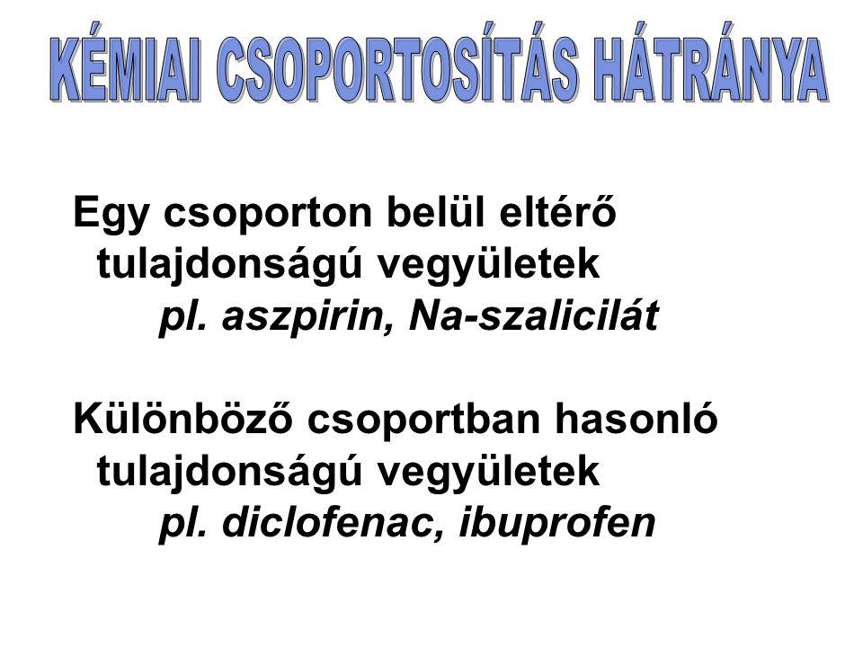 Egy csoporton belül eltérő tulajdonságú vegyületek pl. aszpirin, Na-szalicilát Különböző csoportban hasonló tulajdonságú vegyületek pl. diclofenac, ib