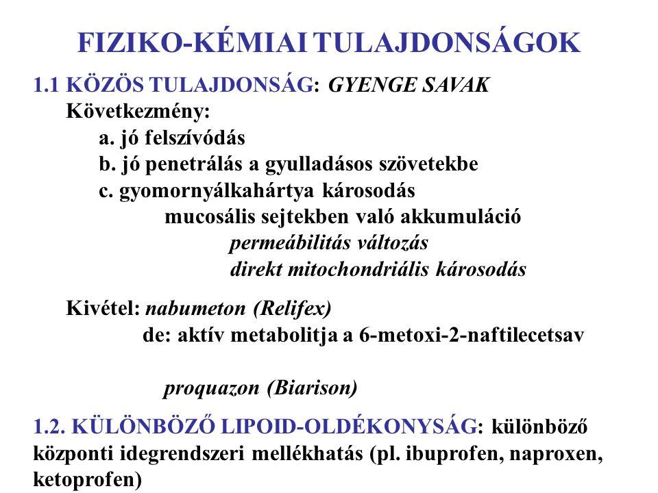 FIZIKO-KÉMIAI TULAJDONSÁGOK 1.1 KÖZÖS TULAJDONSÁG: GYENGE SAVAK Következmény: a. jó felszívódás b. jó penetrálás a gyulladásos szövetekbe c. gyomornyá