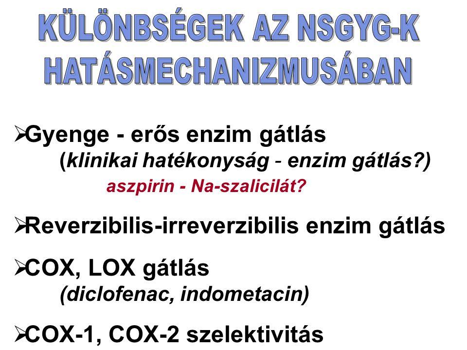  Gyenge - erős enzim gátlás (klinikai hatékonyság - enzim gátlás?) aszpirin - Na-szalicilát?  Reverzibilis-irreverzibilis enzim gátlás  COX, LOX gá