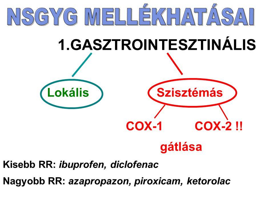 1.GASZTROINTESZTINÁLIS Lokális Szisztémás COX-1COX-2 !! gátlása Kisebb RR: ibuprofen, diclofenac Nagyobb RR: azapropazon, piroxicam, ketorolac