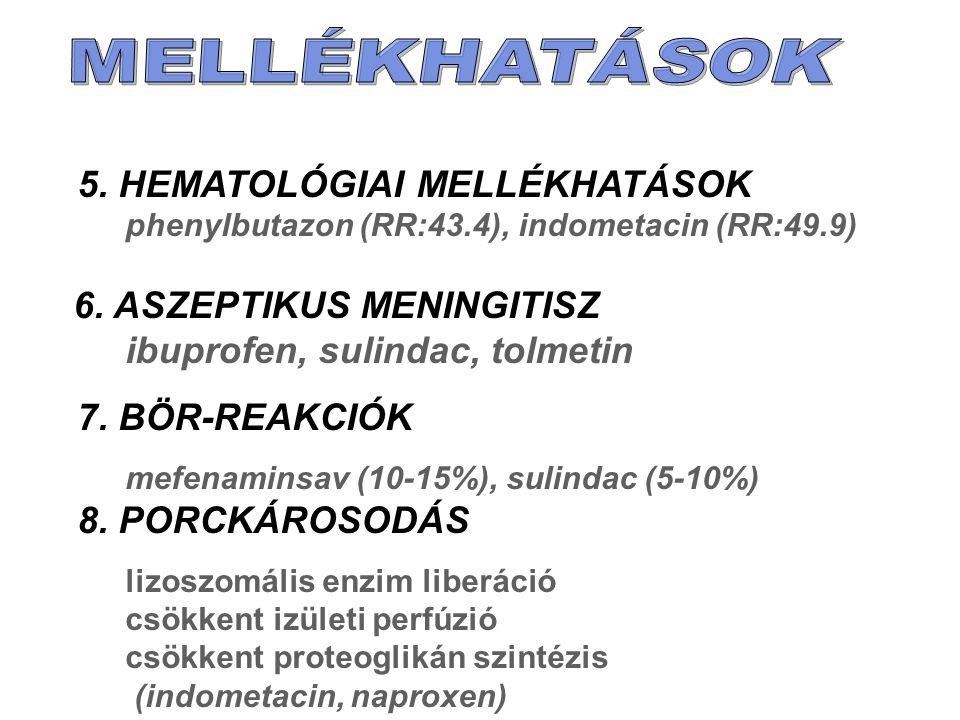 5. HEMATOLÓGIAI MELLÉKHATÁSOK phenylbutazon (RR:43.4), indometacin (RR:49.9) 6. ASZEPTIKUS MENINGITISZ ibuprofen, sulindac, tolmetin 7. BÖR-REAKCIÓK m