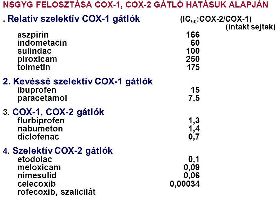 NSGYG FELOSZTÁSA COX-1, COX-2 GÁTLÓ HATÁSUK ALAPJÁN. Relatív szelektív COX-1 gátlók (IC 50 :COX-2/COX-1) (intakt sejtek) a szpirin166 indometacin 60 s