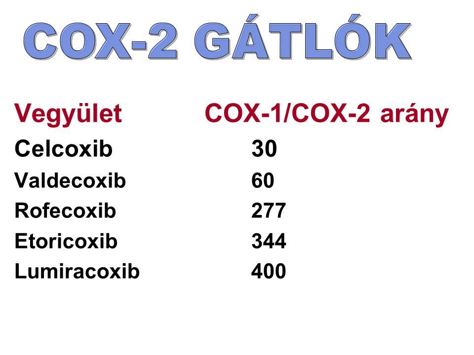 Vegyület COX-1/COX-2 arány Celcoxib30 Valdecoxib60 Rofecoxib277 Etoricoxib344 Lumiracoxib400