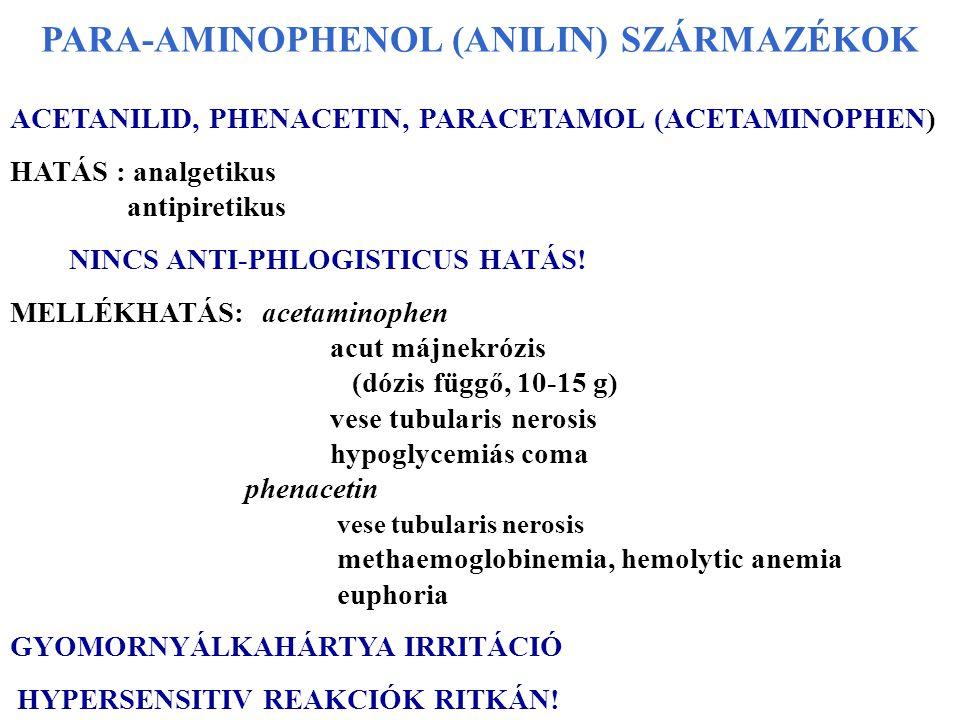 PARA-AMINOPHENOL (ANILIN) SZÁRMAZÉKOK ACETANILID, PHENACETIN, PARACETAMOL (ACETAMINOPHEN) HATÁS : analgetikus antipiretikus NINCS ANTI-PHLOGISTICUS HATÁS.