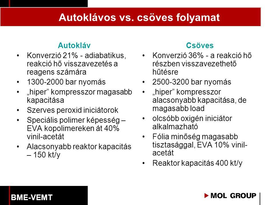 """Autoklávos vs. csöves folyamat Autokláv Konverzió 21% - adiabatikus, reakció hő visszavezetés a reagens számára 1300-2000 bar nyomás """"hiper"""" kompressz"""