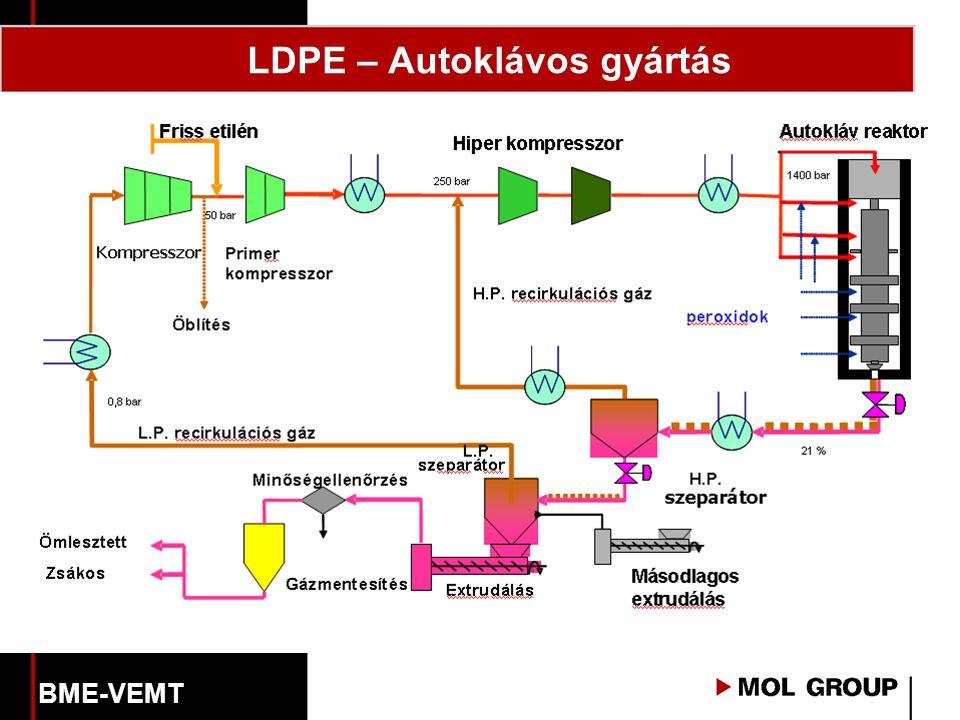 LDPE – Autoklávos gyártás BME-VEMT