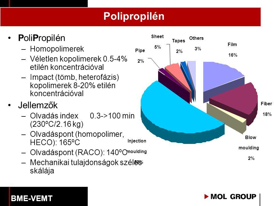 Polipropilén PoliPropilén –Homopolimerek –Véletlen kopolimerek 0.5-4% etilén koncentrációval –Impact (tömb, heterofázis) kopolimerek 8-20% etilén koncentrációval Jellemzők –Olvadás index0.3->100 min (230ºC/2.16 kg) –Olvadáspont (homopolimer, HECO): 165ºC –Olvadáspont (RACO): 140ºC –Mechanikai tulajdonságok széles skálája Film 16% Fiber 18% Injection moulding 52% Tapes 2% Others 3% Sheet 5% Pipe 2% Blow moulding 2% BME-VEMT