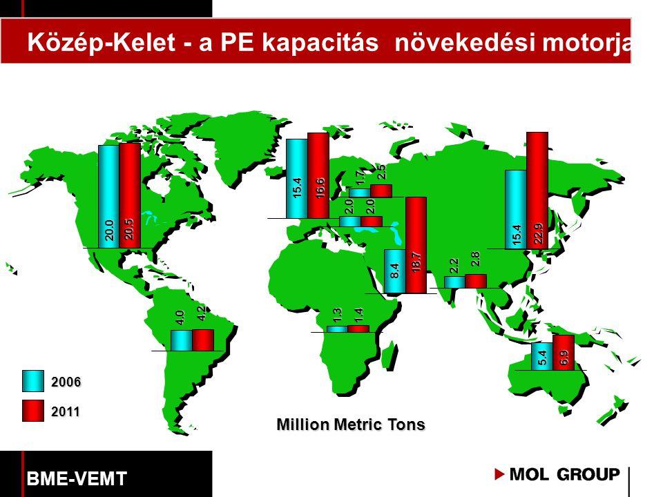 Közép-Kelet - a PE kapacitás növekedési motorja4.0 2.0 1.7 1.3 2006 Million Metric Tons 20.0 5.4 8.4 2.2 15.4 15.4 4.2 2.0 2.5 1.4 2011 20.5 6.9 18.7 2.8 16.6 22.9 BME-VEMT